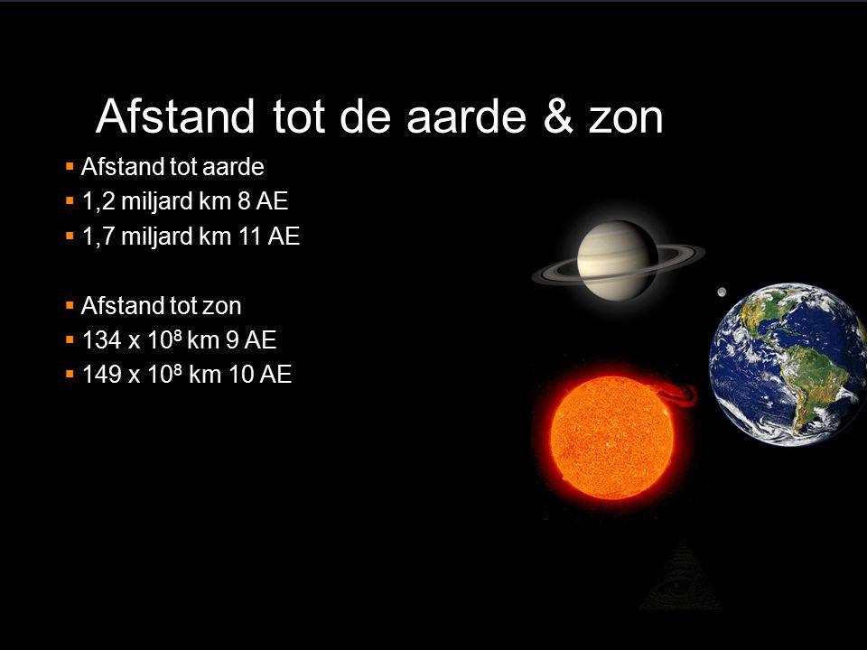 Afstand tot de aarde & zon