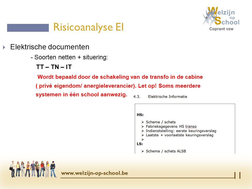 Risicoanalyse EI Elektrische documenten - Soorten netten + situering: