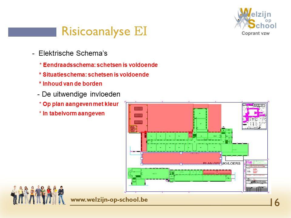 Risicoanalyse EI - Elektrische Schema's