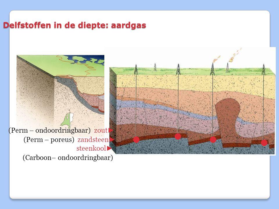 Delfstoffen in de diepte: aardgas