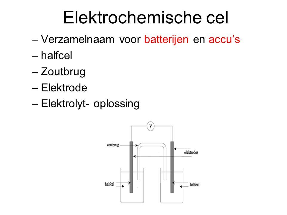 Elektrochemische cel Verzamelnaam voor batterijen en accu's halfcel