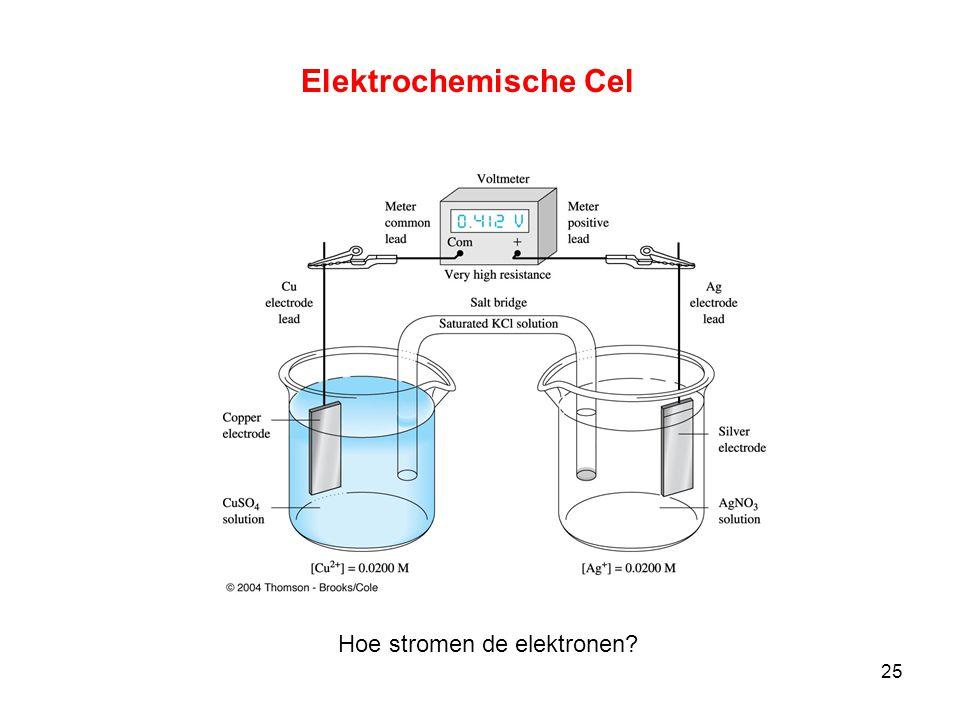 Elektrochemische Cel Hoe stromen de elektronen Spontane reactie: