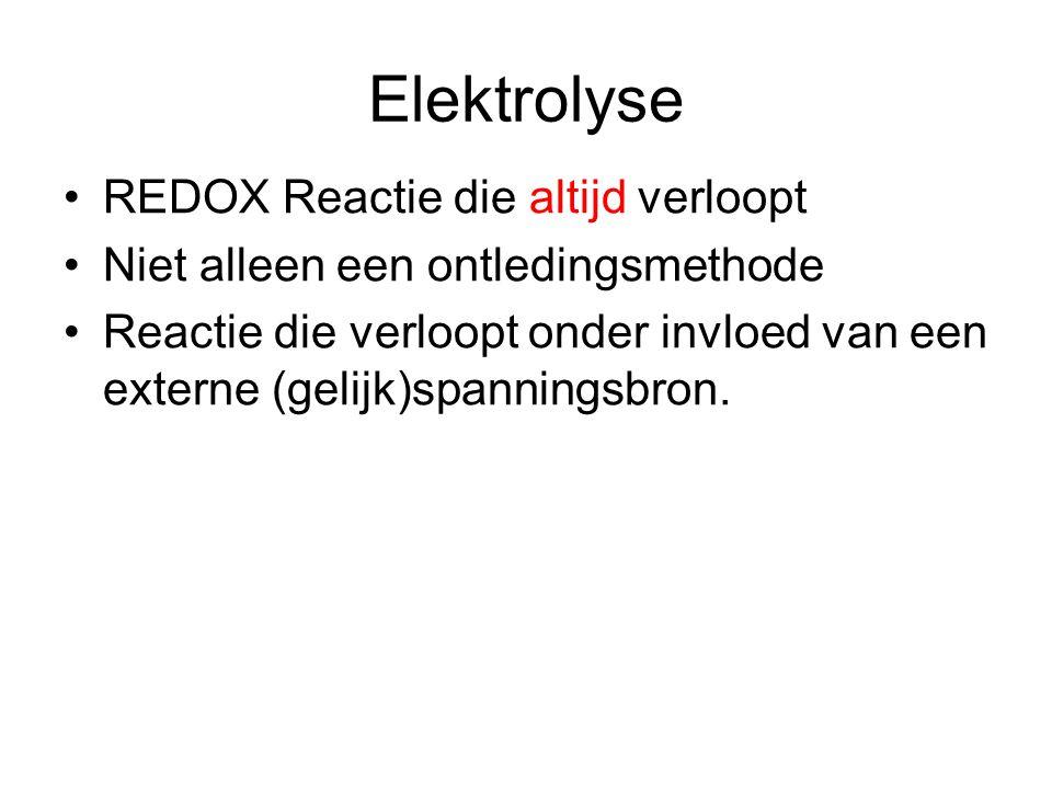 Elektrolyse REDOX Reactie die altijd verloopt