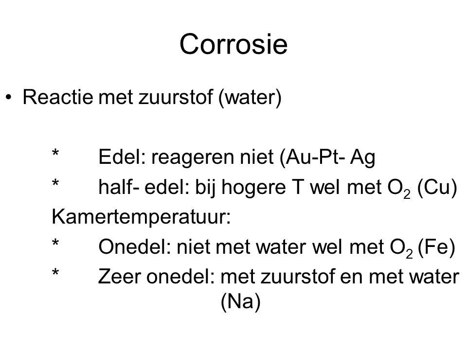 Corrosie Reactie met zuurstof (water) * Edel: reageren niet (Au-Pt- Ag