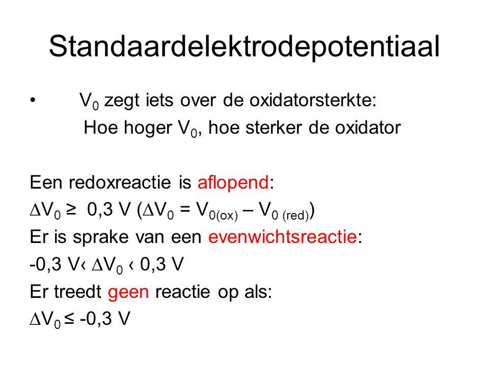 Standaardelektrodepotentiaal
