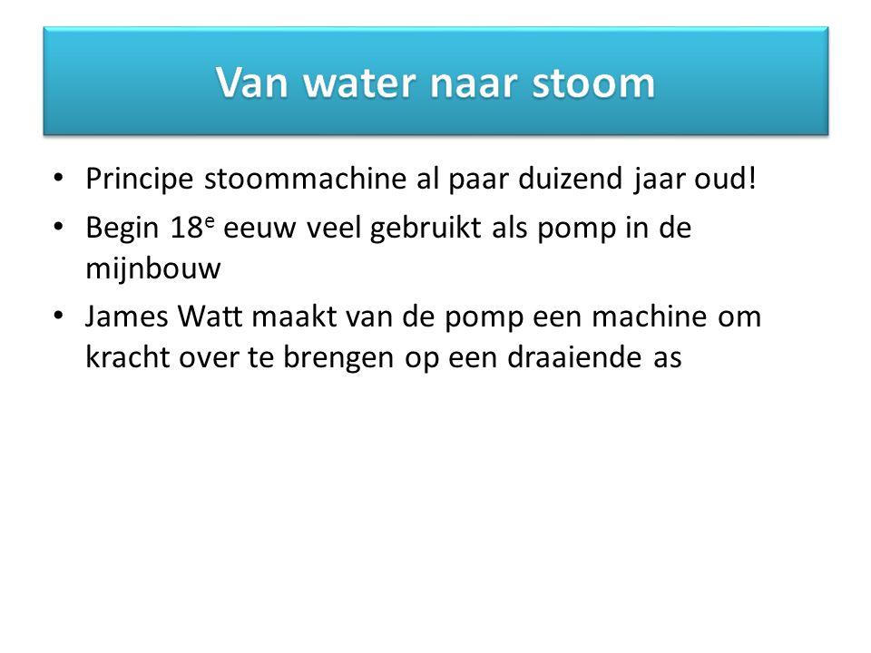Van water naar stoom Principe stoommachine al paar duizend jaar oud!