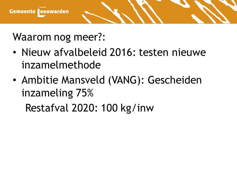 Waarom nog meer : Nieuw afvalbeleid 2016: testen nieuwe inzamelmethode. Ambitie Mansveld (VANG): Gescheiden inzameling 75%