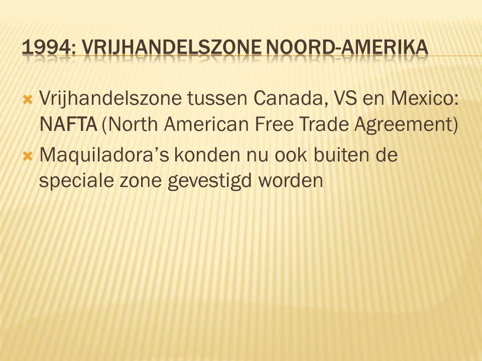 1994: vrijhandelszone noord-amerika