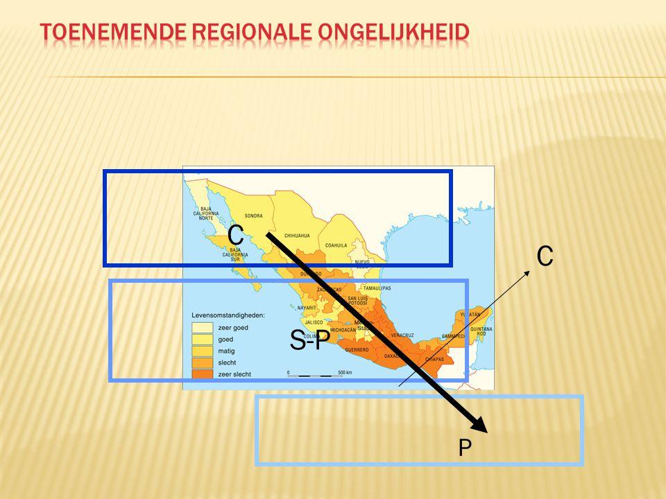 Toenemende regionale ongelijkheid