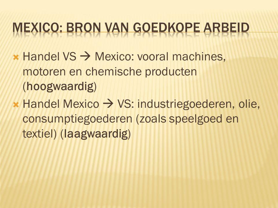 Mexico: Bron van goedkope arbeid