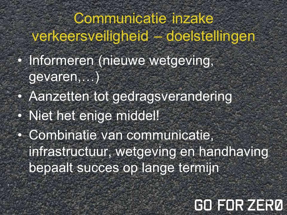 Communicatie inzake verkeersveiligheid – doelstellingen