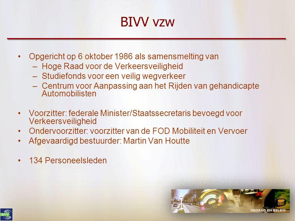 BIVV vzw Opgericht op 6 oktober 1986 als samensmelting van