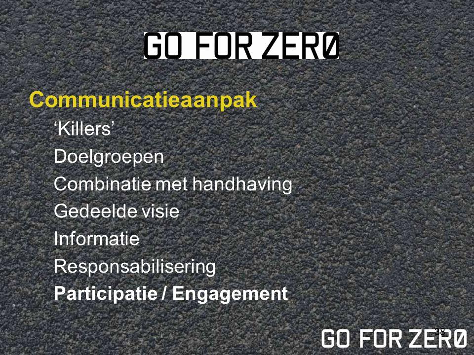 Communicatieaanpak 'Killers' Doelgroepen Combinatie met handhaving