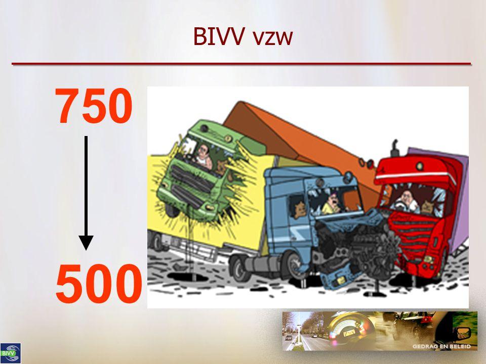 BIVV vzw 750 500