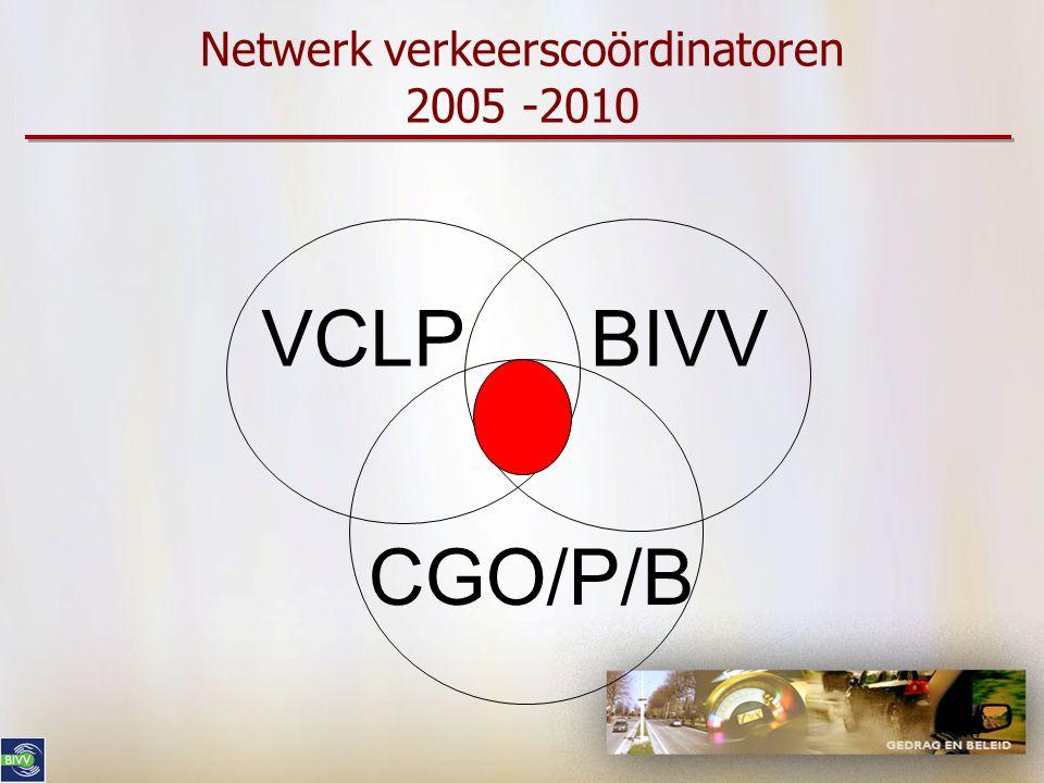 Netwerk verkeerscoördinatoren 2005 -2010