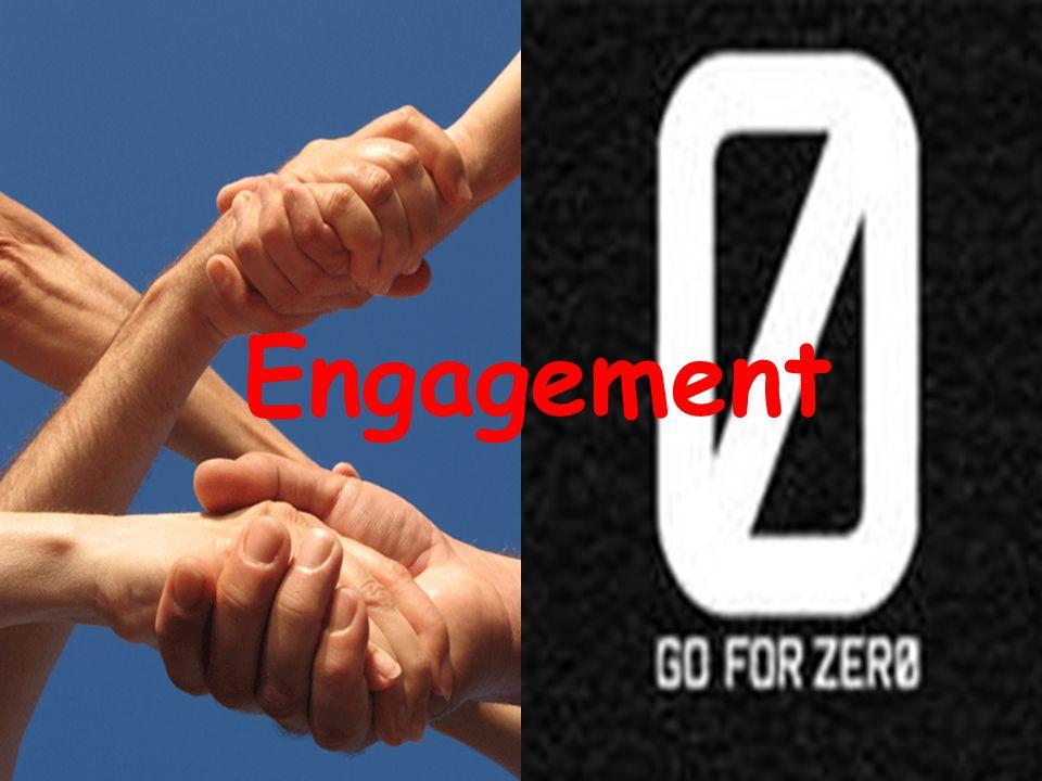 Engagement Netwerk verkeer