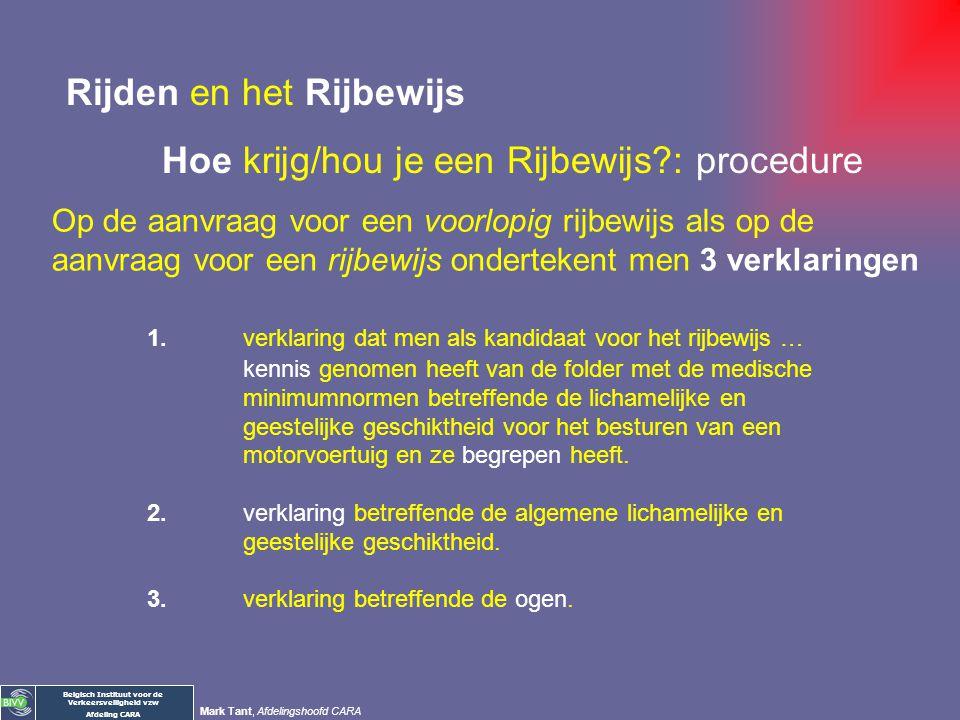Rijden en het Rijbewijs Hoe krijg/hou je een Rijbewijs : procedure
