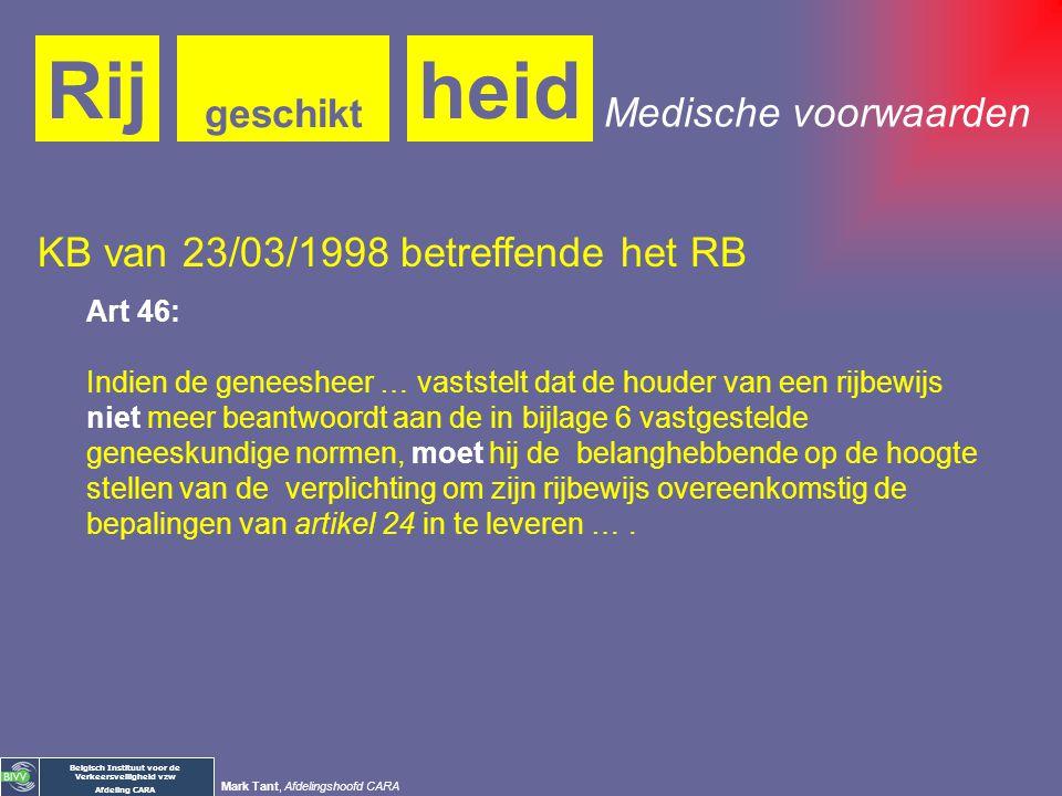 Rij heid Medische voorwaarden KB van 23/03/1998 betreffende het RB