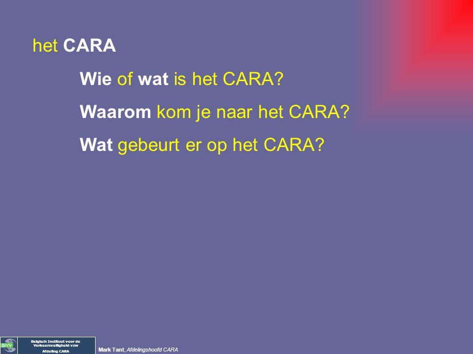 het CARA Wie of wat is het CARA Waarom kom je naar het CARA Wat gebeurt er op het CARA