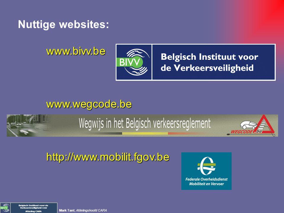 Nuttige websites: www.bivv.be www.wegcode.be http://www.mobilit.fgov.be
