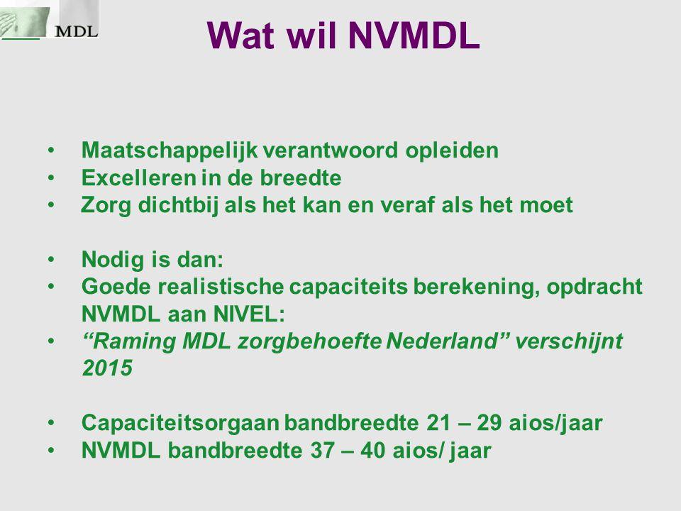 Wat wil NVMDL Maatschappelijk verantwoord opleiden