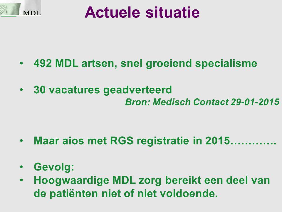 Actuele situatie 492 MDL artsen, snel groeiend specialisme