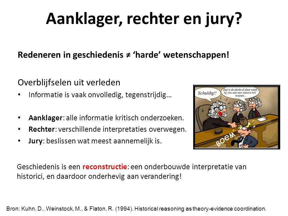 Aanklager, rechter en jury