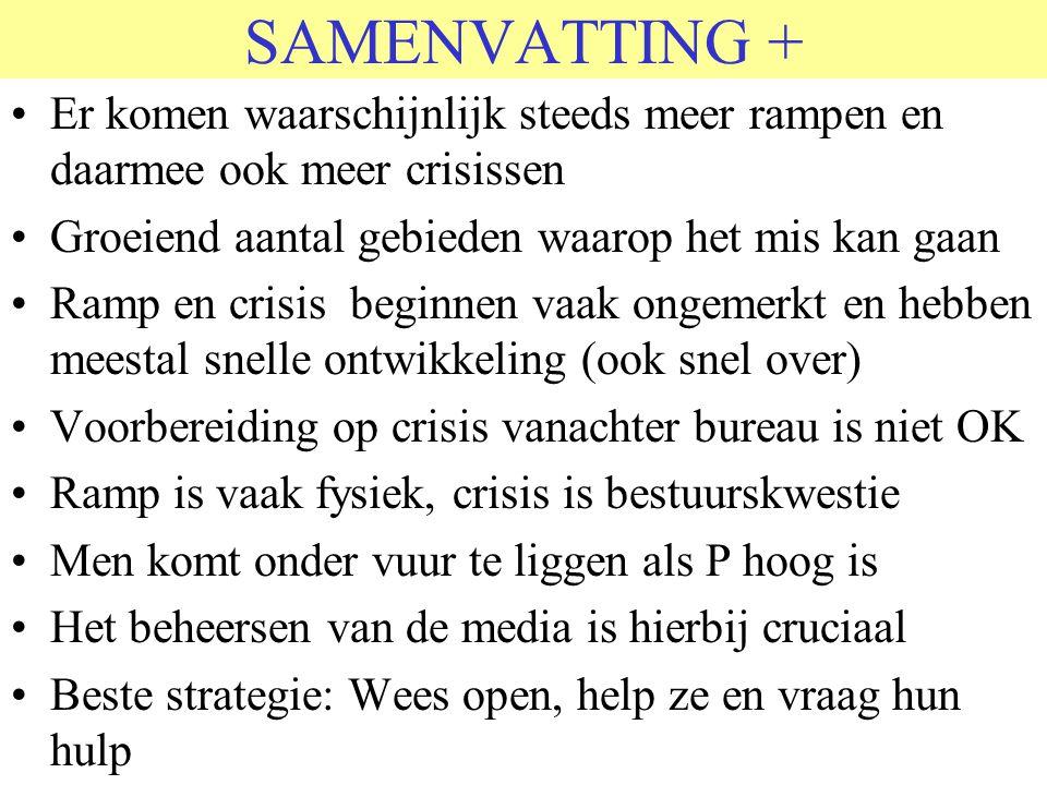 SAMENVATTING + Er komen waarschijnlijk steeds meer rampen en daarmee ook meer crisissen. Groeiend aantal gebieden waarop het mis kan gaan.