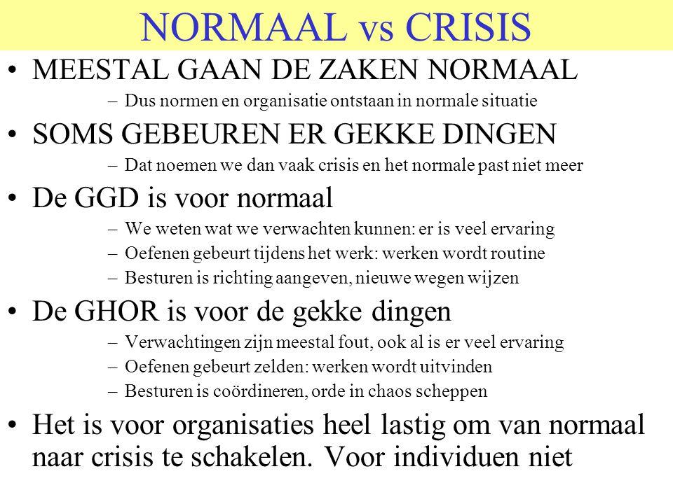 NORMAAL vs CRISIS MEESTAL GAAN DE ZAKEN NORMAAL