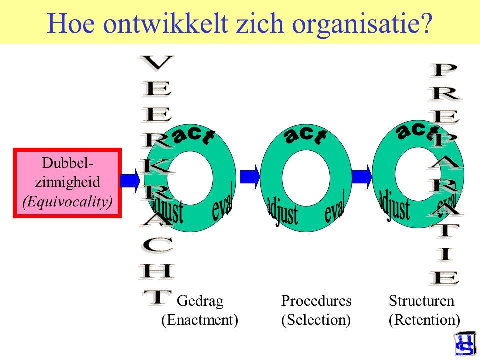 Hoe ontwikkelt zich organisatie