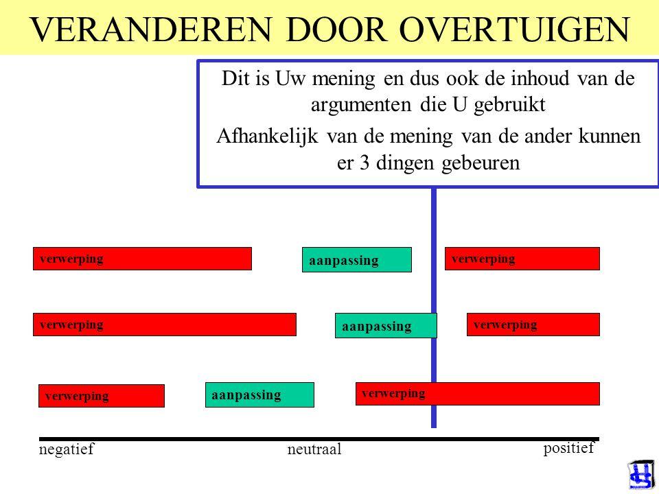 VERANDEREN DOOR OVERTUIGEN