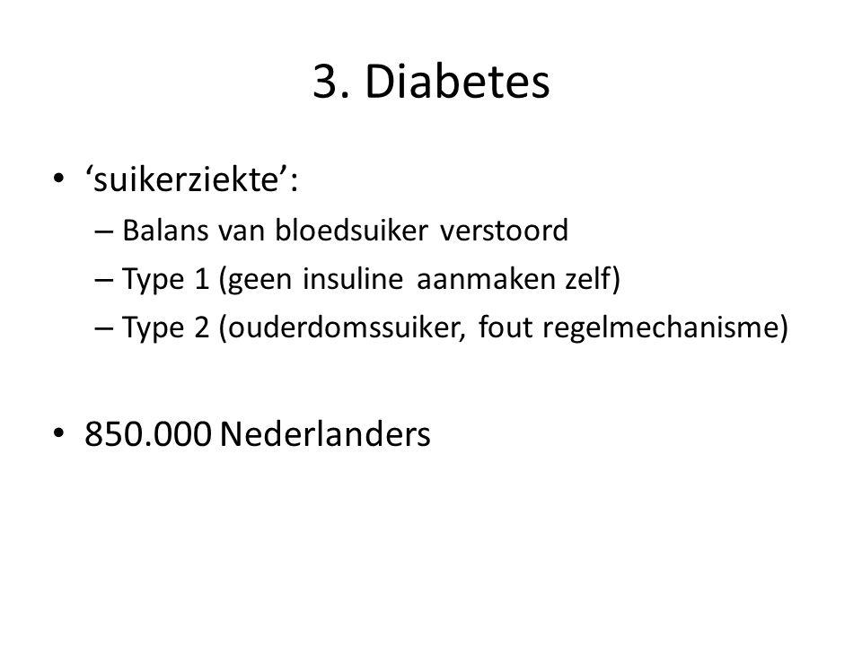 3. Diabetes 'suikerziekte': 850.000 Nederlanders