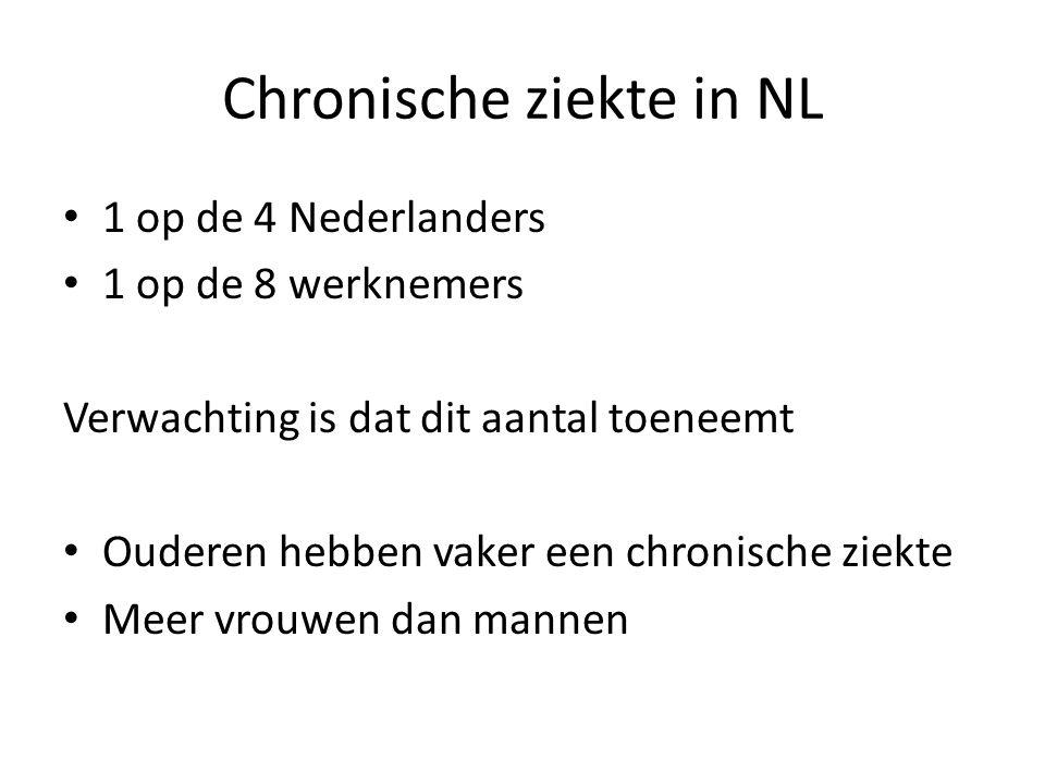 Chronische ziekte in NL