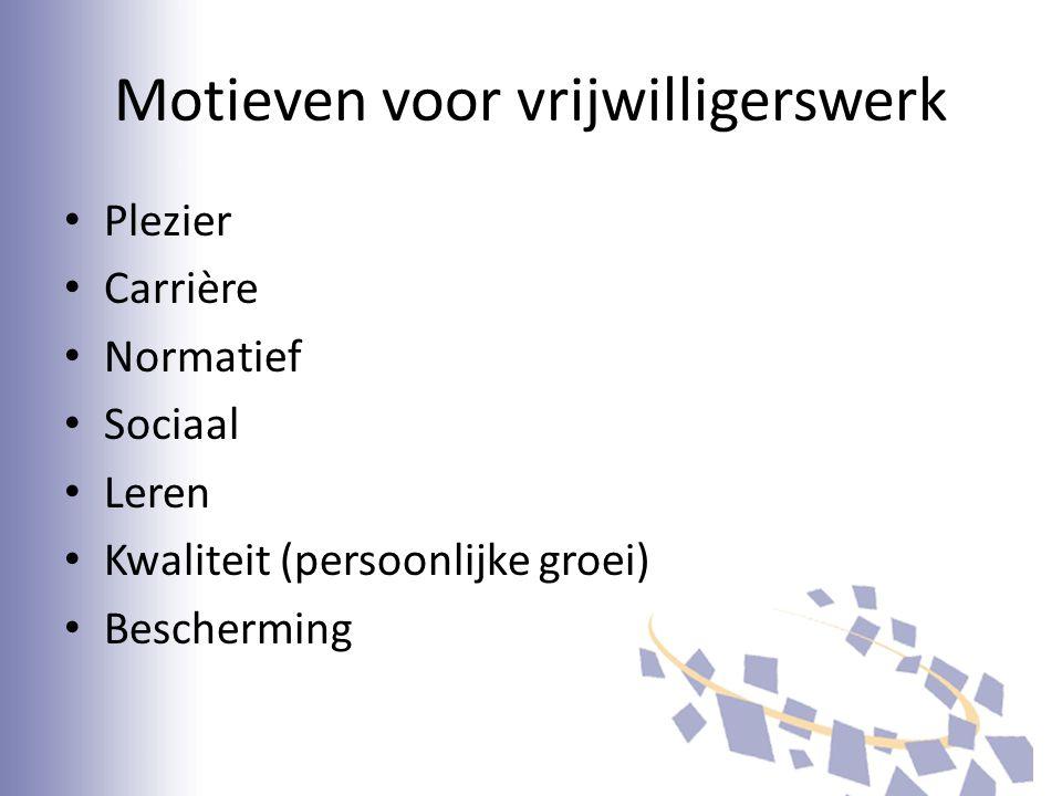 Motieven voor vrijwilligerswerk