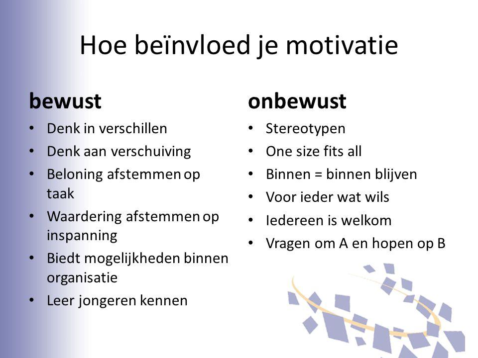 Hoe beïnvloed je motivatie