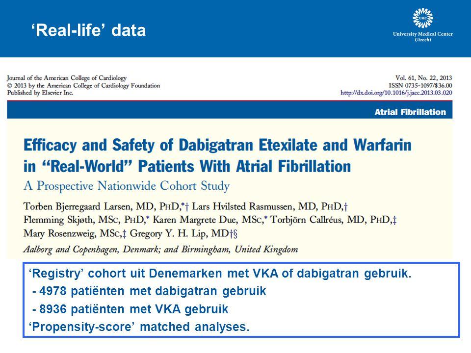 'Real-life' data 'Registry' cohort uit Denemarken met VKA of dabigatran gebruik. - 4978 patiënten met dabigatran gebruik.