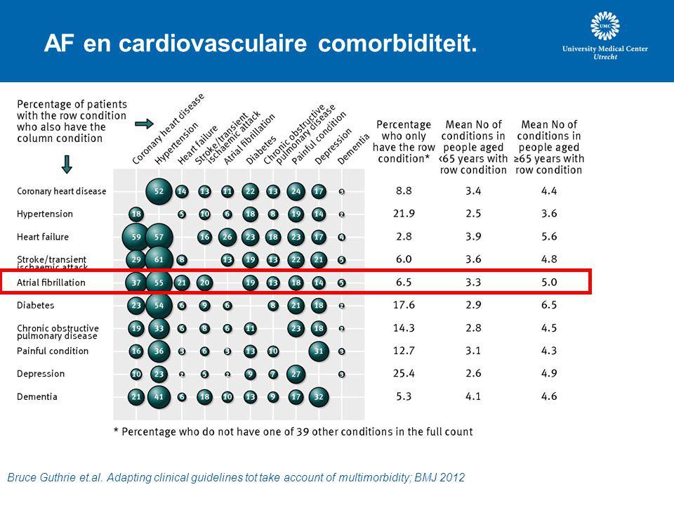AF en cardiovasculaire comorbiditeit.