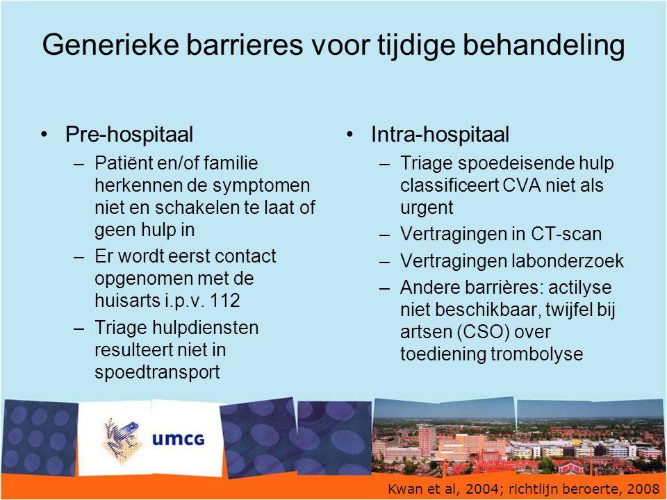 Generieke barrieres voor tijdige behandeling