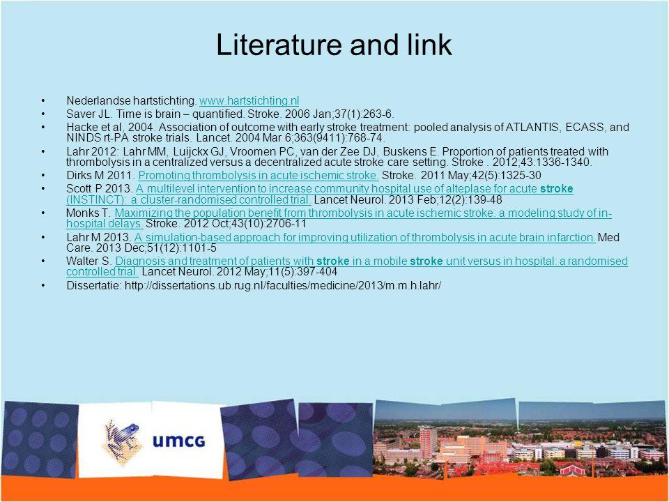Literature and link Nederlandse hartstichting. www.hartstichting.nl