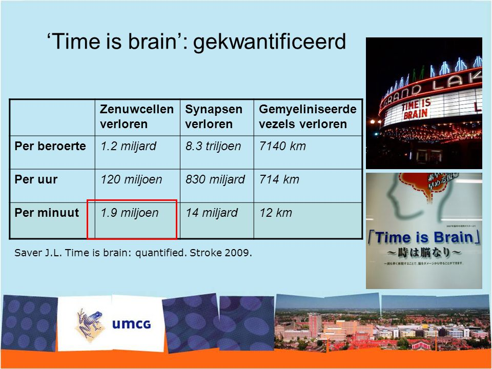 'Time is brain': gekwantificeerd