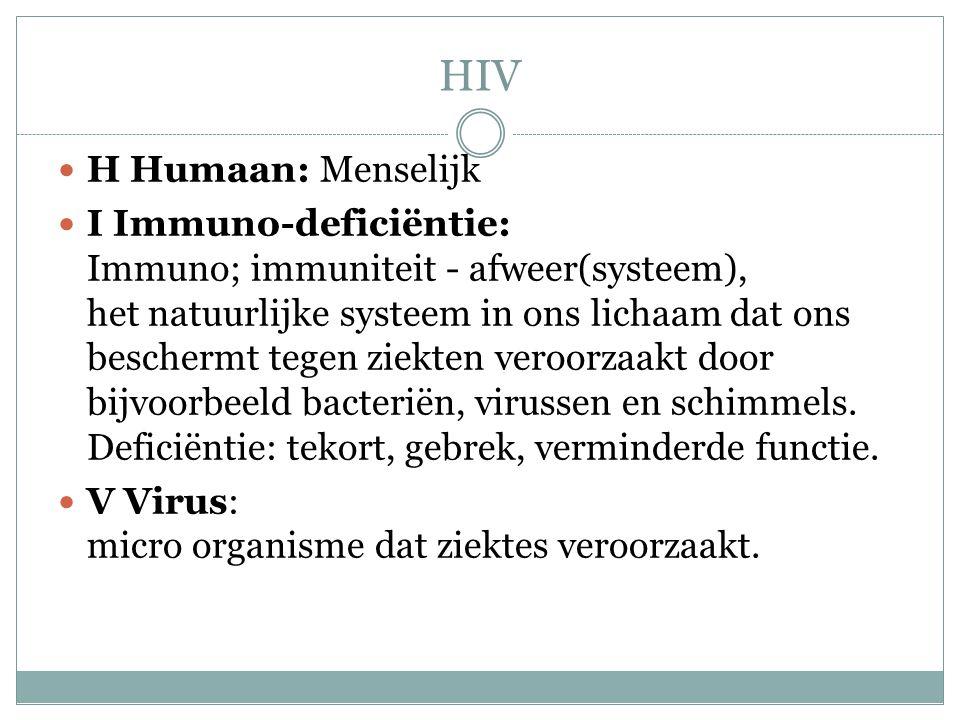 HIV H Humaan: Menselijk