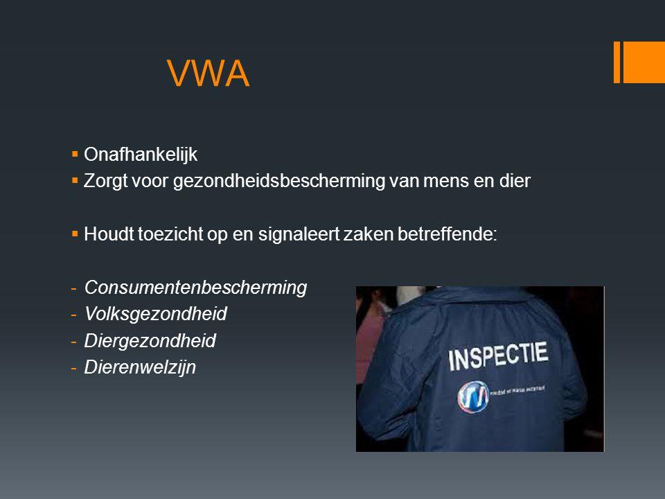 VWA Onafhankelijk Zorgt voor gezondheidsbescherming van mens en dier
