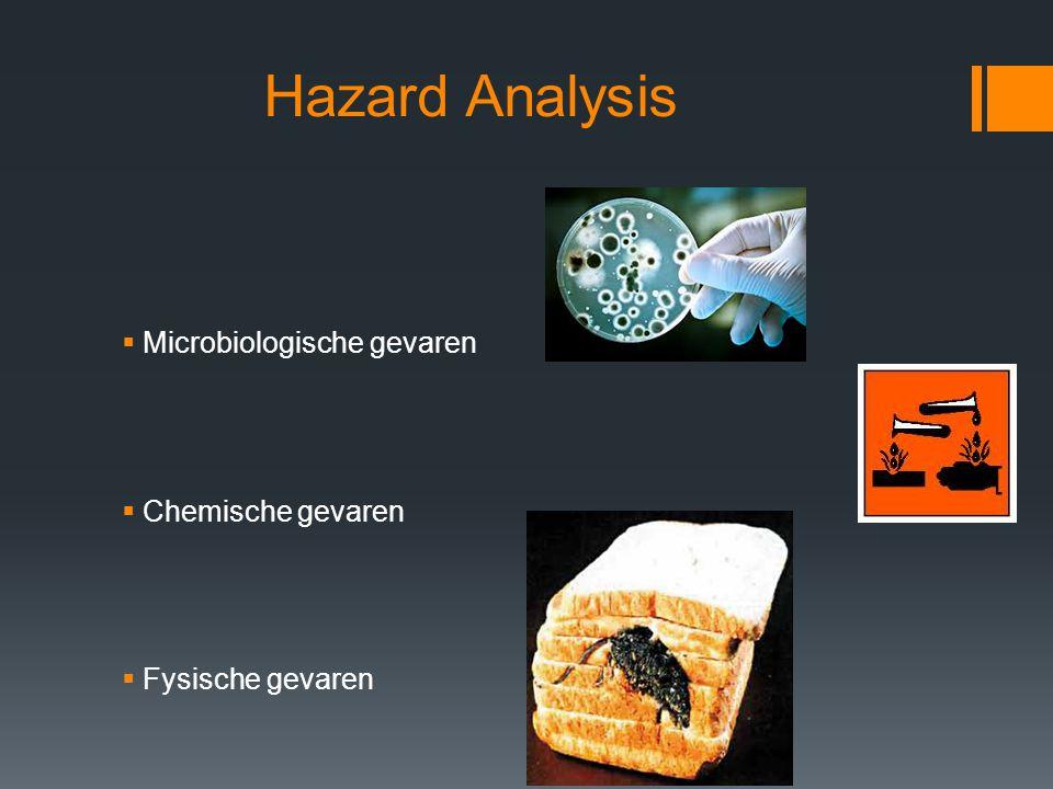 Hazard Analysis Microbiologische gevaren Chemische gevaren