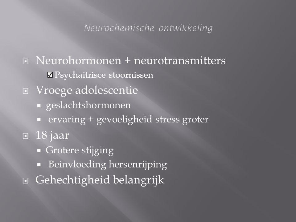 Neurochemische ontwikkeling