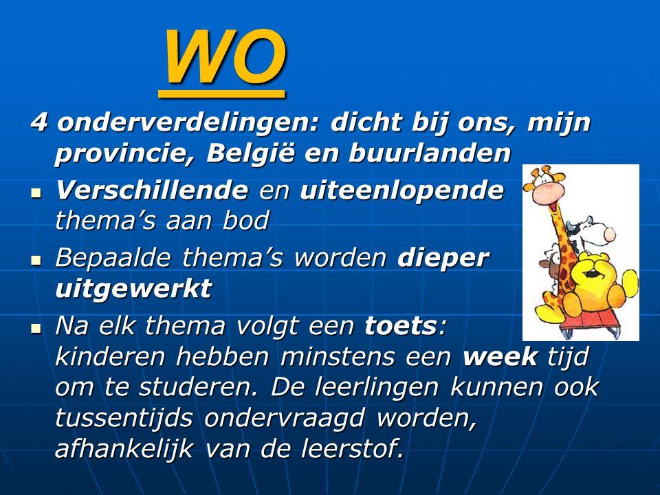 WO 4 onderverdelingen: dicht bij ons, mijn provincie, België en buurlanden. Verschillende en uiteenlopende thema's aan bod.