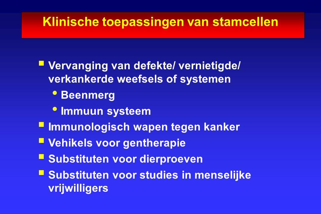 Klinische toepassingen van stamcellen