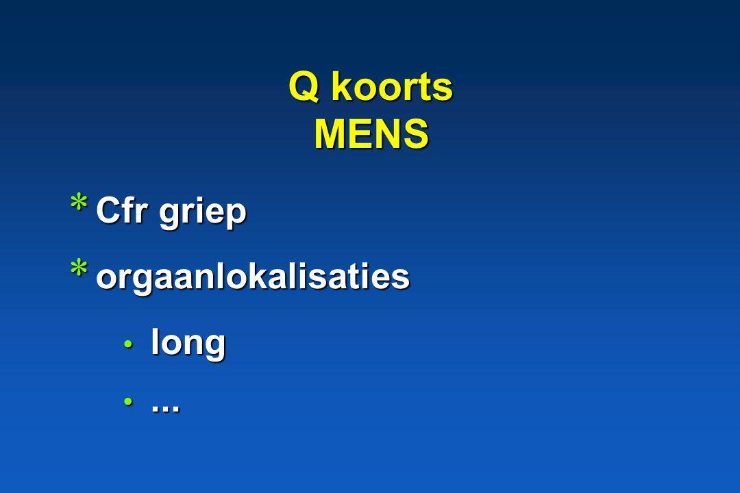 Q koorts MENS Cfr griep orgaanlokalisaties long ...