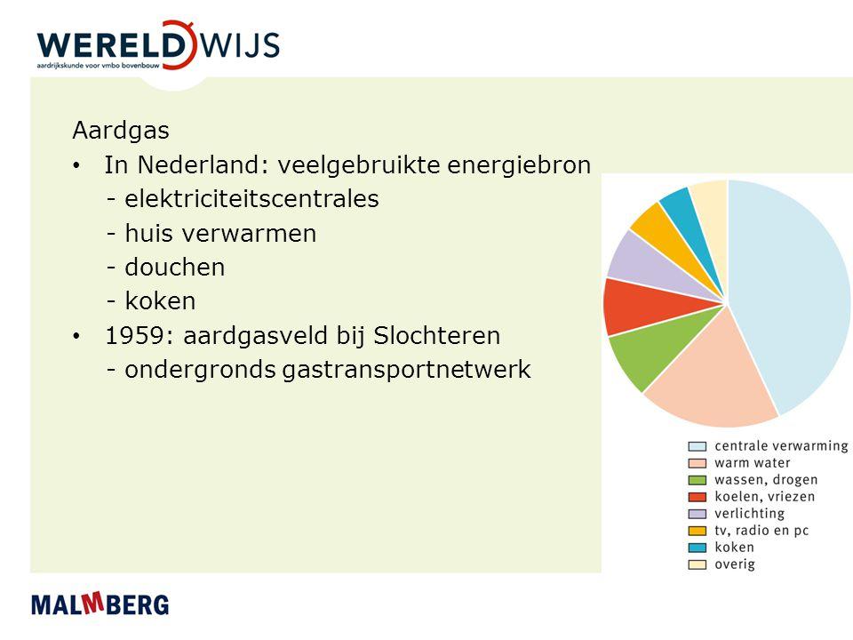 Aardgas In Nederland: veelgebruikte energiebron. - elektriciteitscentrales. - huis verwarmen. - douchen.