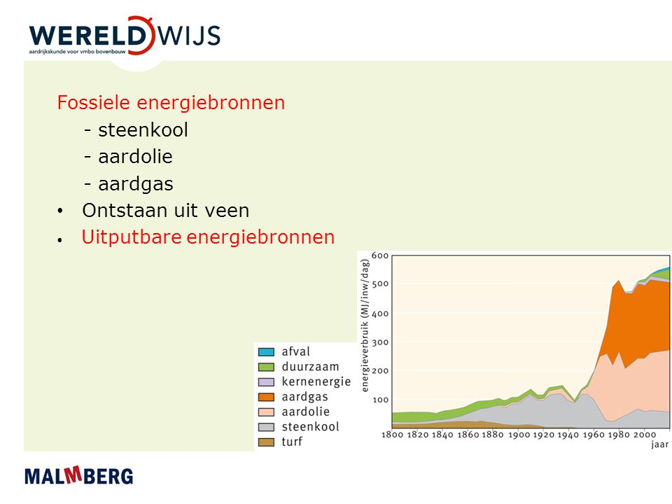 Fossiele energiebronnen - steenkool - aardolie - aardgas