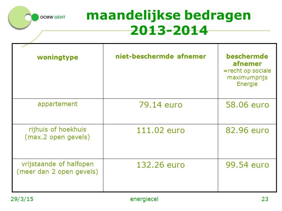 maandelijkse bedragen 2013-2014
